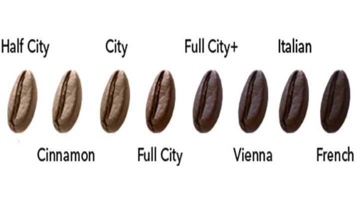 Cách chọn độ rang cà phê